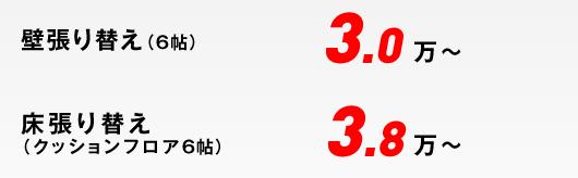 クロス張り替え(6帖)3.0万~ キッチンリフォーム39.8万~